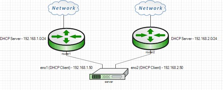 otvet-s-togo-zhe-interfejsa-ubuntu-18-04